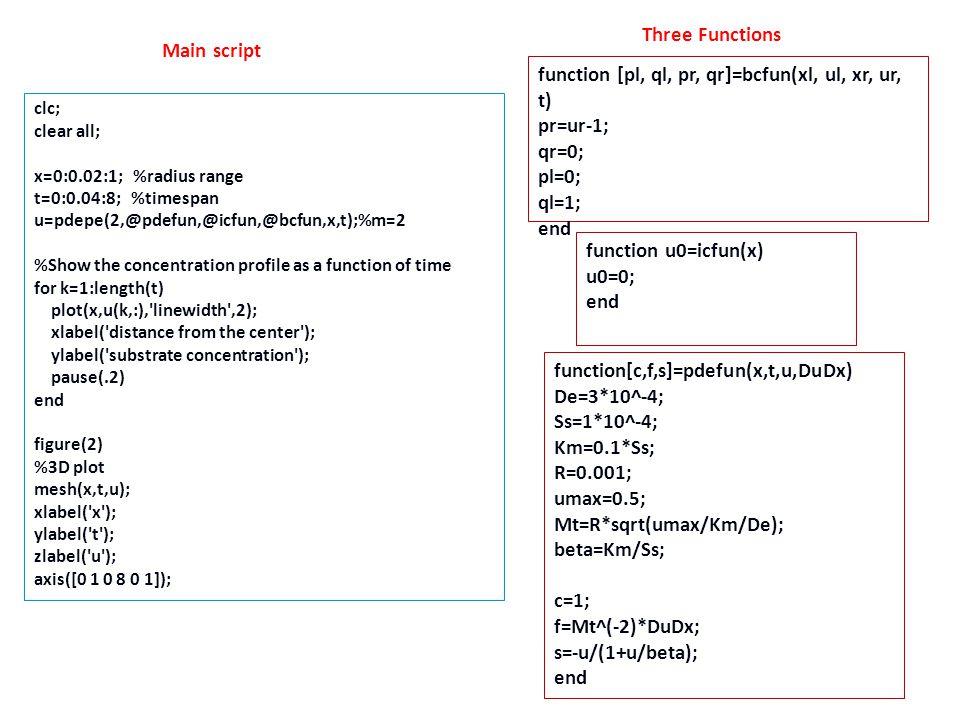 function [pl, ql, pr, qr]=bcfun(xl, ul, xr, ur, t) pr=ur-1; qr=0;